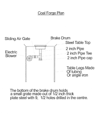 Image Result For Diagram Of A Coal Forge Blacksmithing Sword Forge Weld Forge Welding Steel On Image Result For Diagram Of A Coal Forge