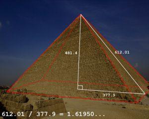 Fibonacci Sequence Proporcao Aurea Misterios Antigos Truques