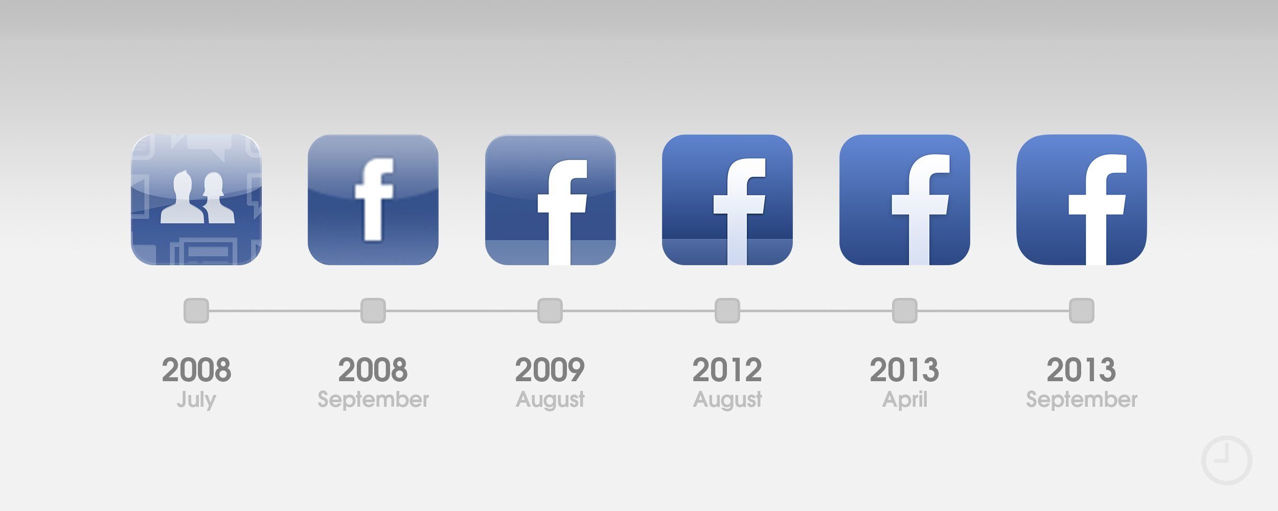 Facebook Icon 10 Years 10 Years App Simple Blog