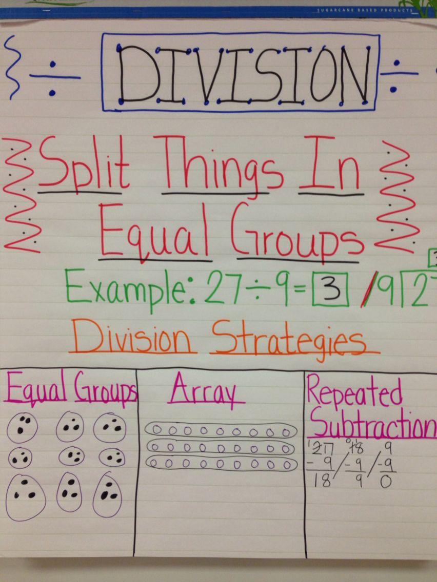 Basic Division Anchor Charts