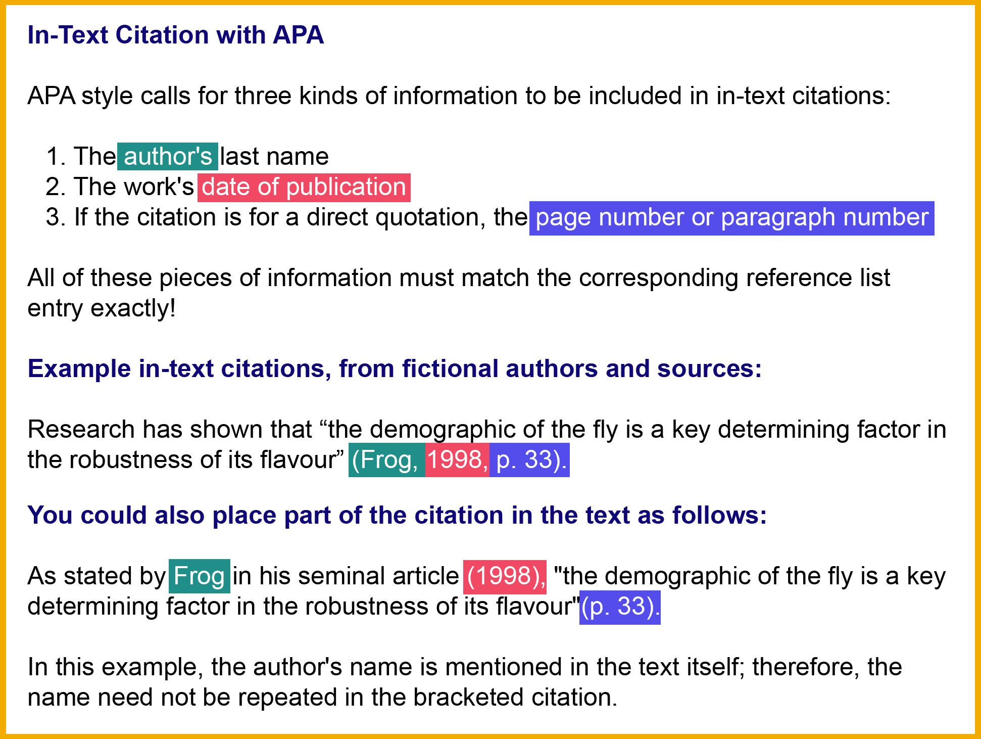 Apa In Text Citation Example Google Search Quotation How To Cite Multiple Author Paragraph