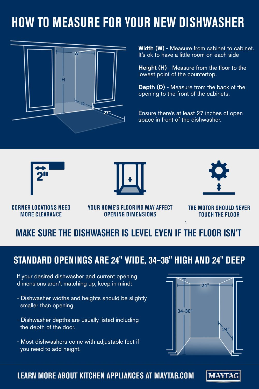 Standard Dishwasher Opening Dimensions Maytag Dream House Decor Dishwasher Installation Home Management