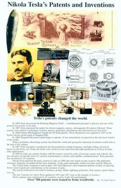 Nikola Tesla's  (1856 - 1943) Patents and Inventions : they have changed the world. > a man born before his time