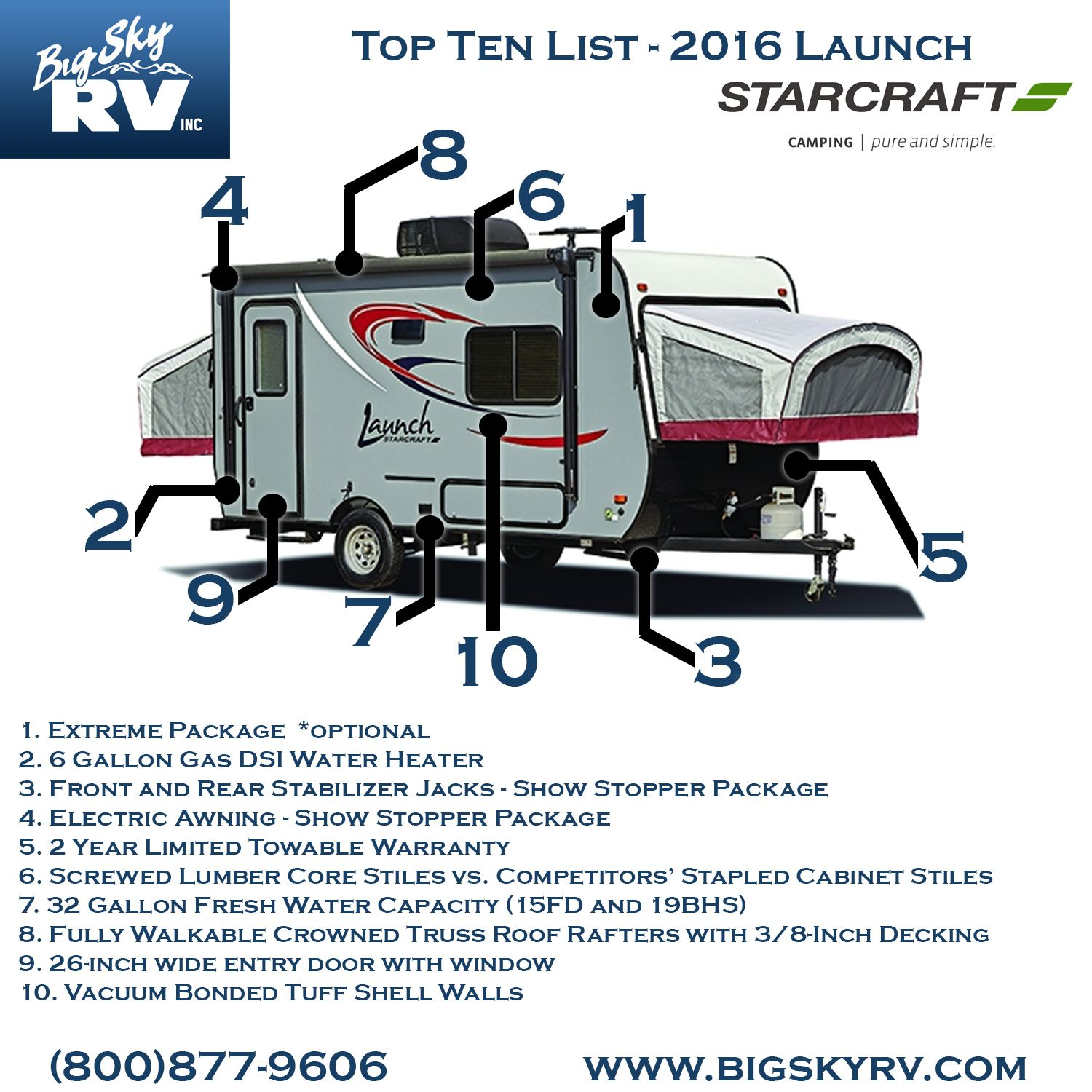As The Name Implies The Entry Level Launch Lets Customers Launch Their Camping Experience At An Affordable Price Designed Travel Trailer Small Suv Camping