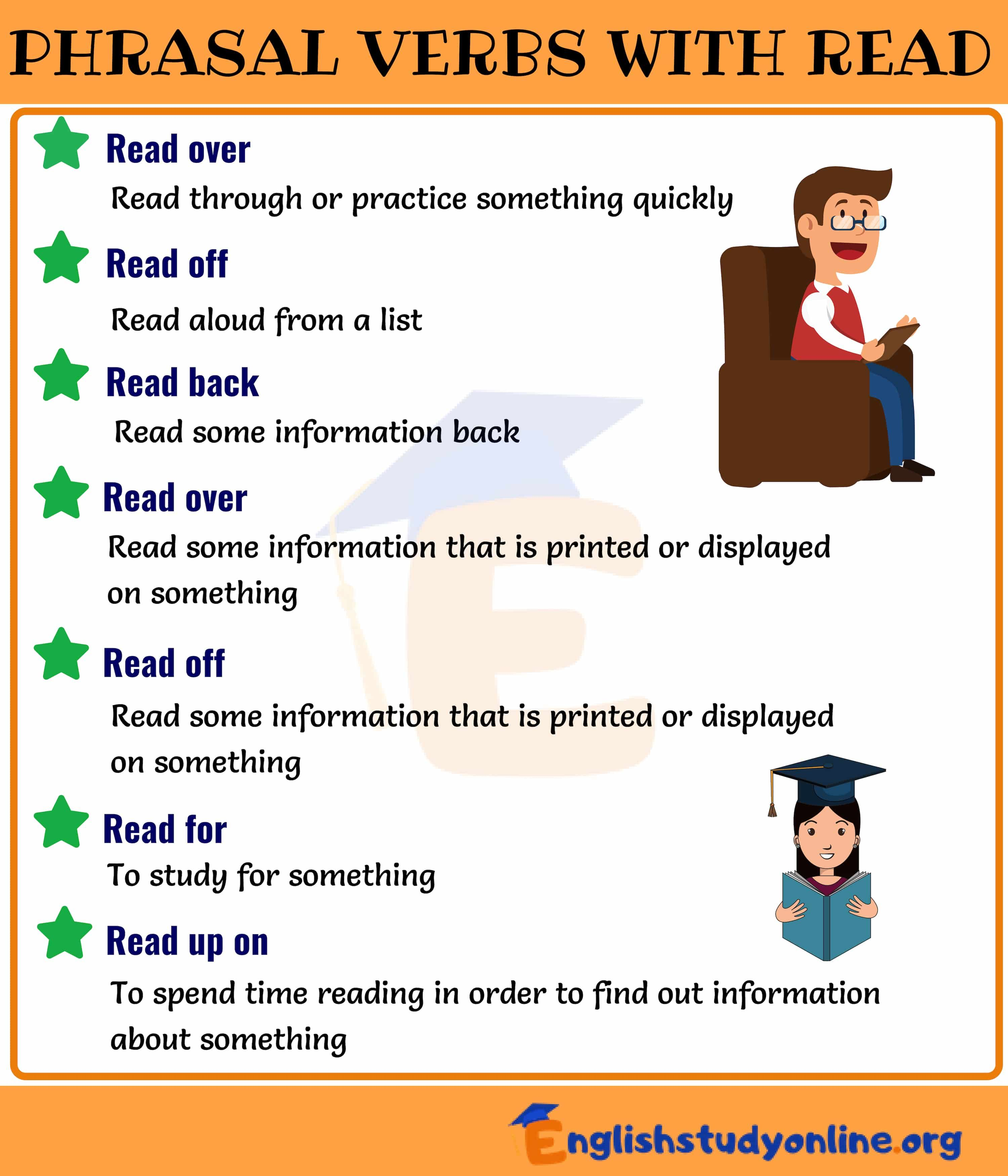 Phrasal Verbs With Read Learn English Vocabulary Learn English Idioms And Phrases [ 3500 x 3000 Pixel ]