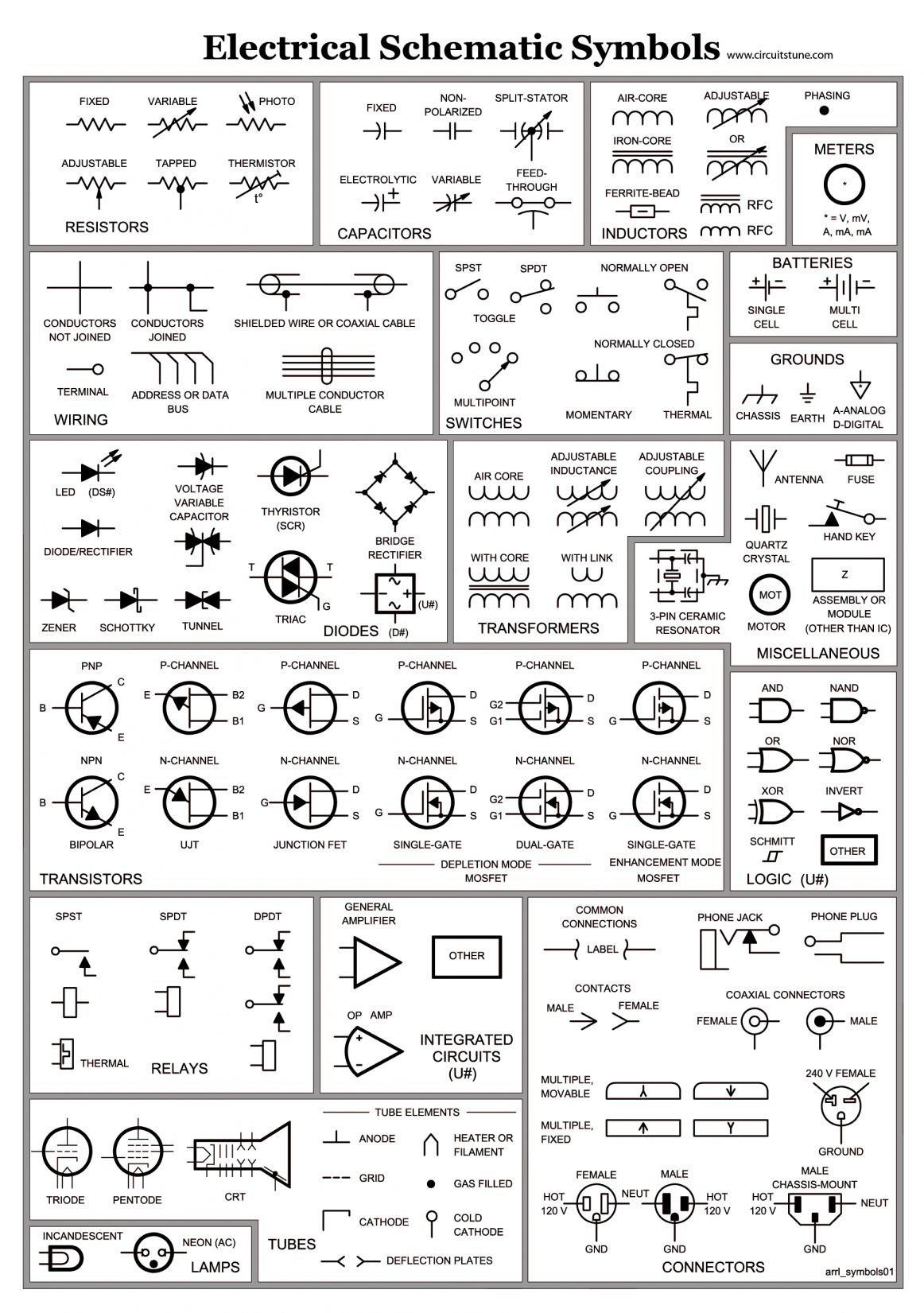 12  Electrical Wiring Diagram Signs - Wiring Diagram
