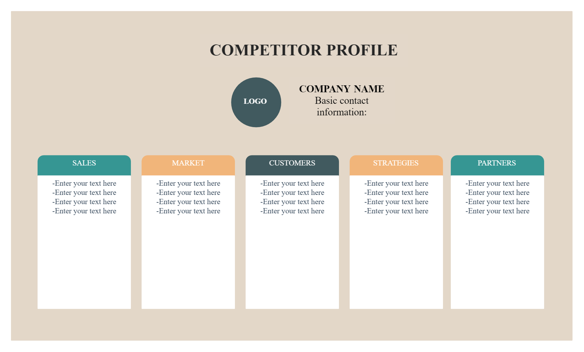 Competitor Profile Template for Business Plan in 2020