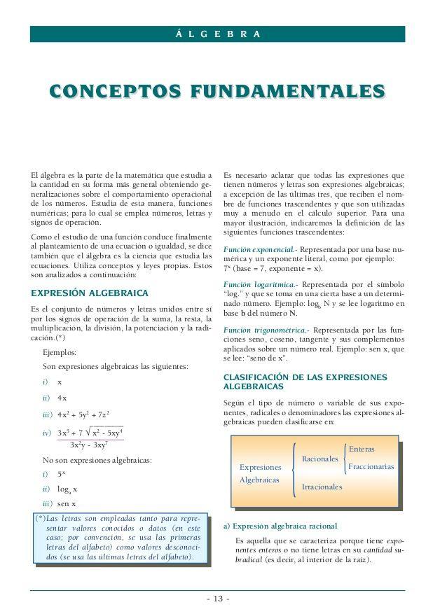 Algebra Pre Universitaria Funciones Matematicas Angulos Matematicas Matematicas Avanzadas