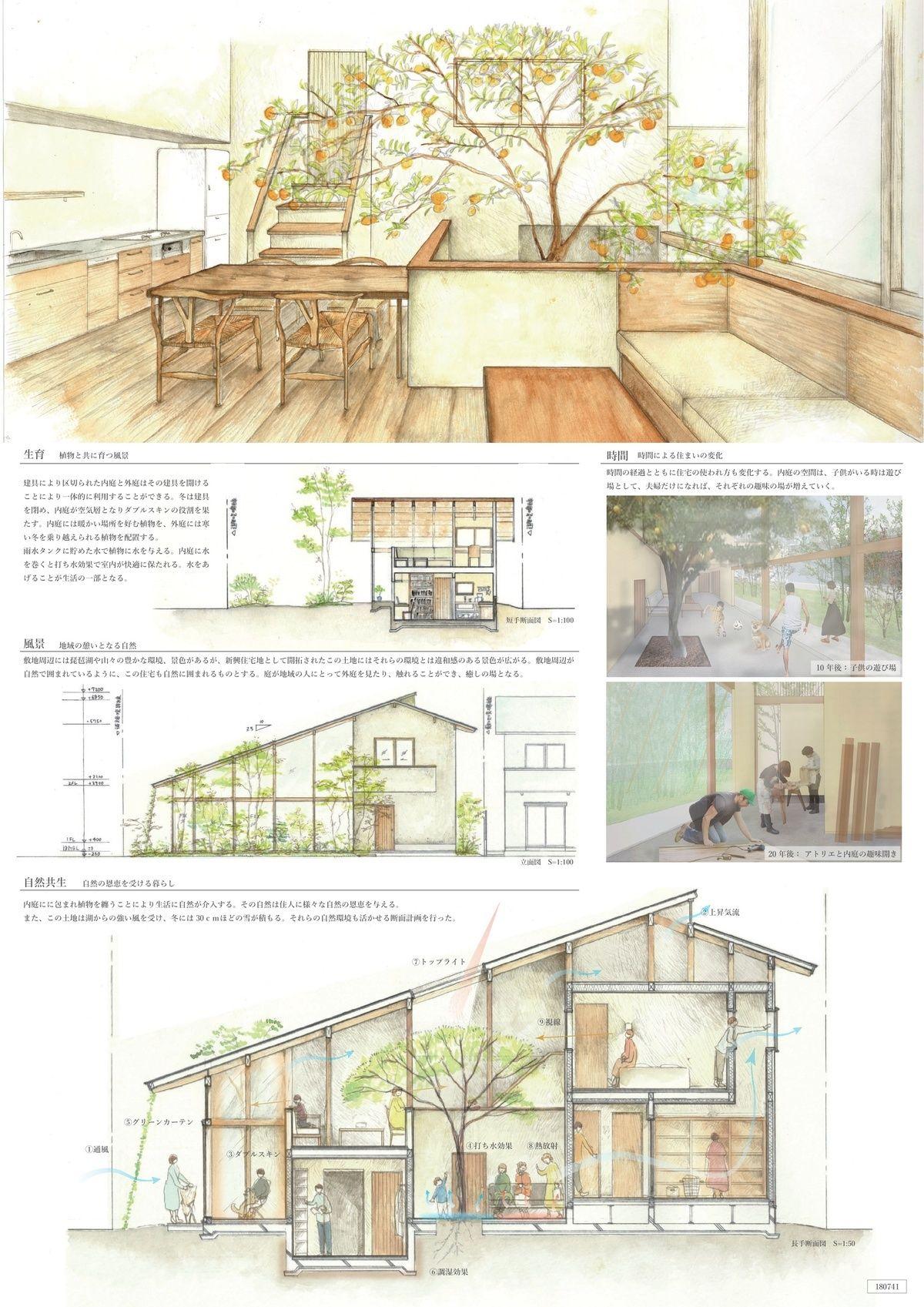 受賞作品 木の家設計グランプリ インテリアアーキテクチャ 建築