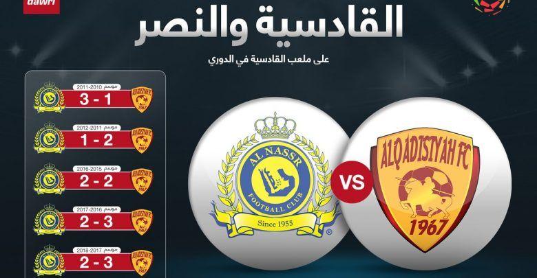 تشكيلة النصر المتوقعة أمام القادسية اليوم الأربعاء 19 9 2018 في الدوري السعودي Sports