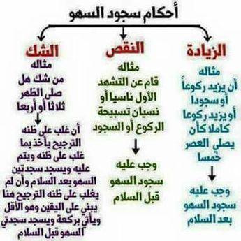 Desertrose العشرة المبشرون بالجنة Islam Facts Islamic Phrases Quran Quotes Love