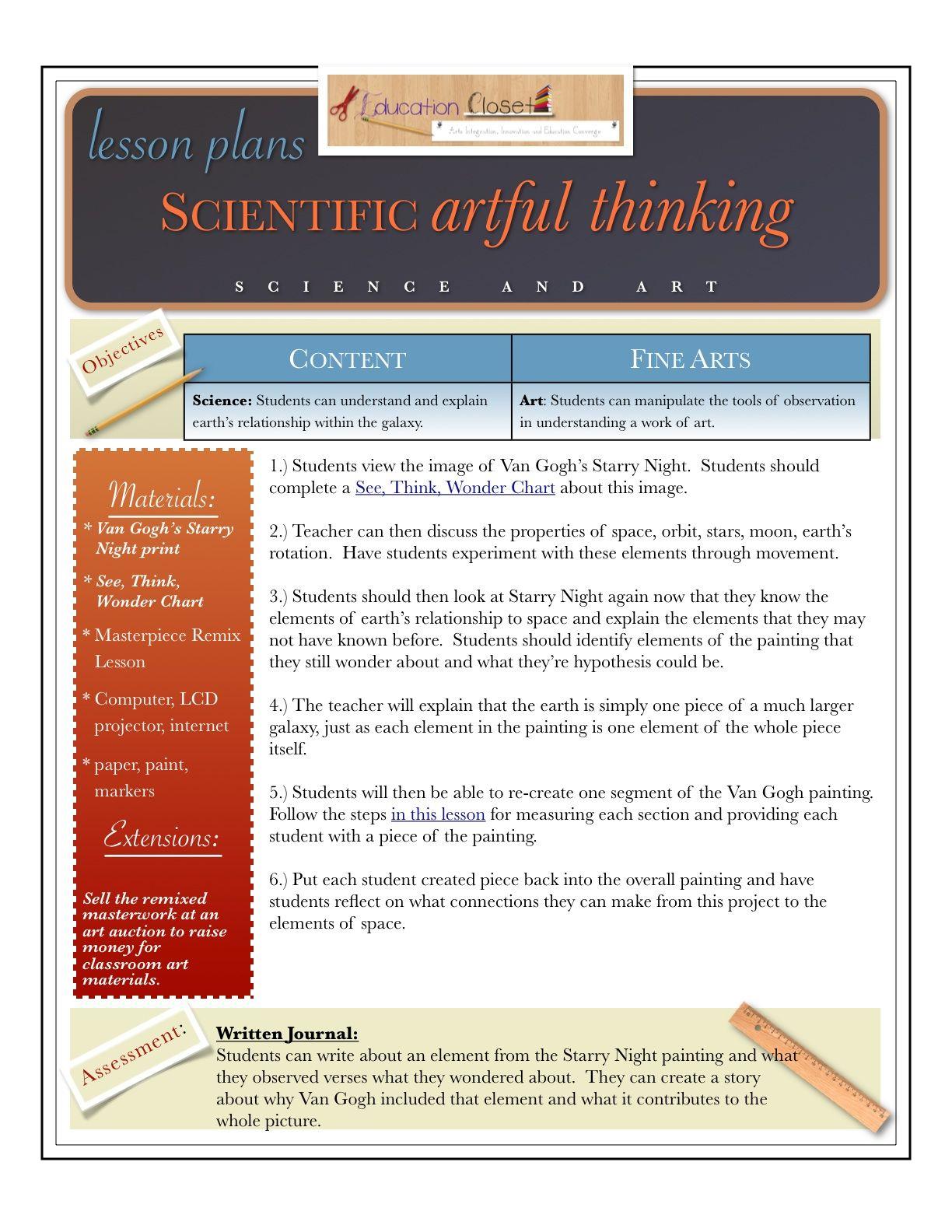 Artful Thinking Scientific Method Lesson