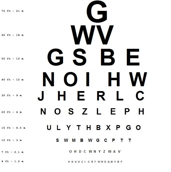 This is an image of Bright Printable Vision Test