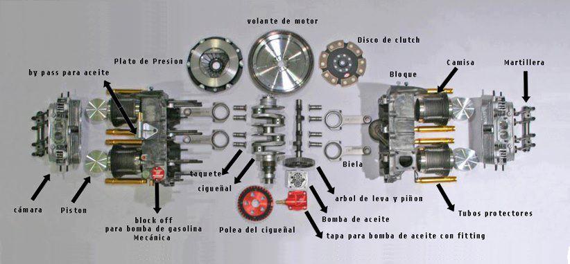 1600 vw engine diagrama do motor boxer e o cambio vw pinterest 1600 vw engine diagrama do motor boxer e o cambio vw pinterest vw sedans and volkswagen sciox Images