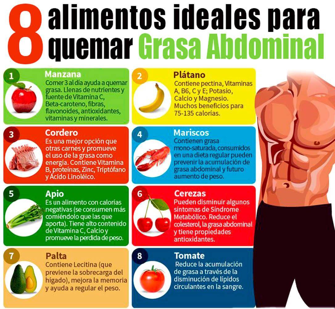 Perder grasa abdominal dieta workout pinterest - Comida para dieta adelgazar ...