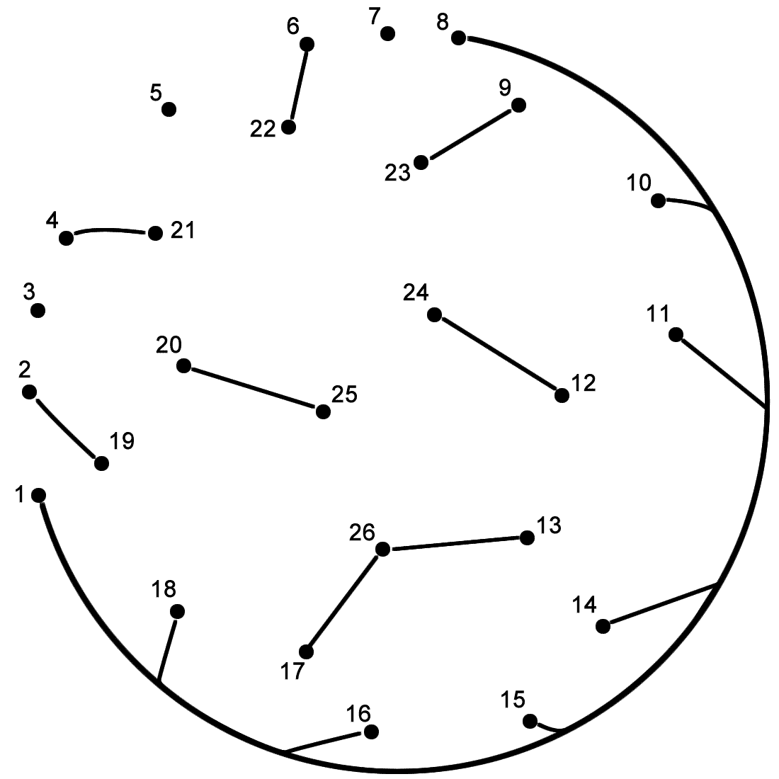 connect the dots - Soccer ball (numbers 1-26)