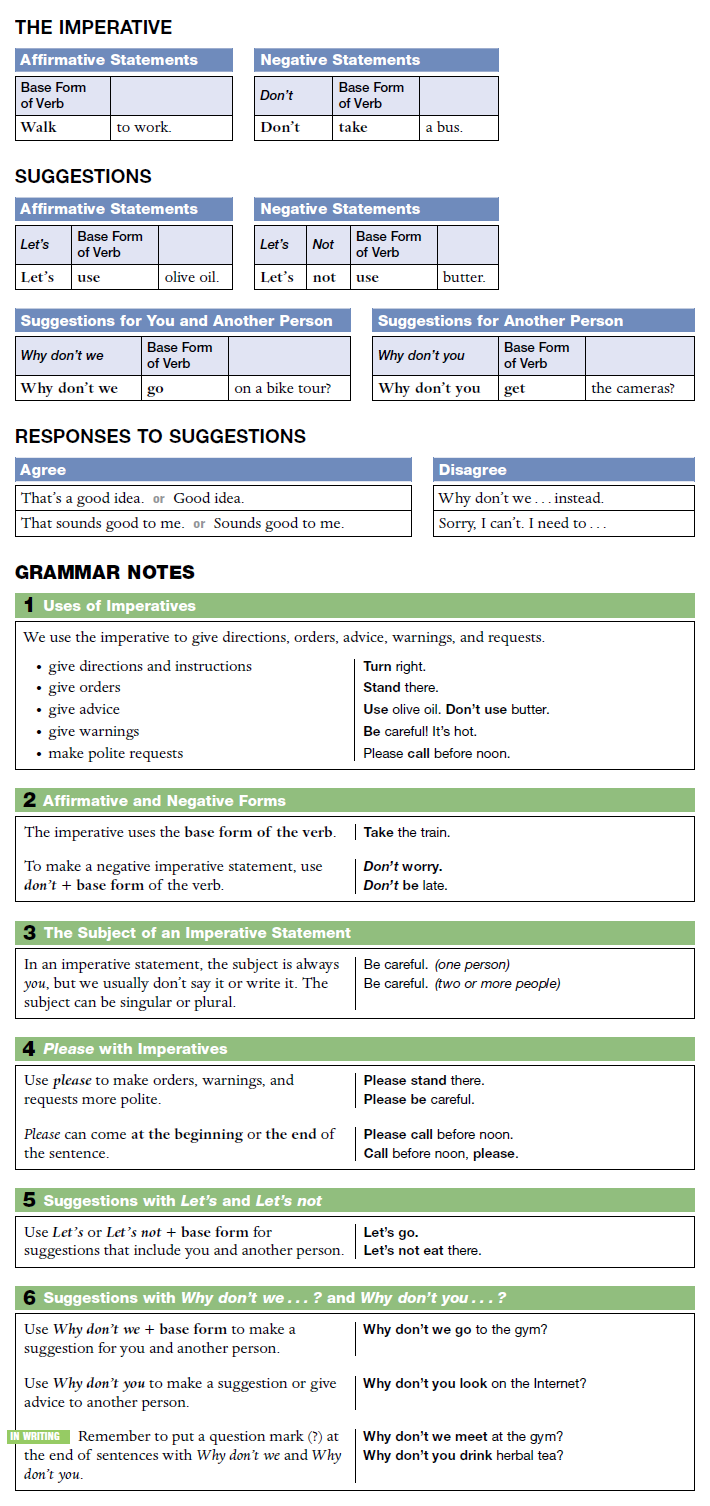 Unit 7 Grammar Charts And Grammar Notes Mode Preview Part 3 Imperatives And Simple Present Unit 7 Imperatives Sugg Grammar Chart Let It Be Suggestion