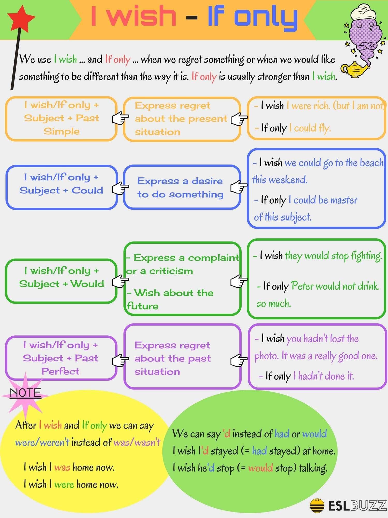 Vocabulary Beach English Language Esl Efl Learn English
