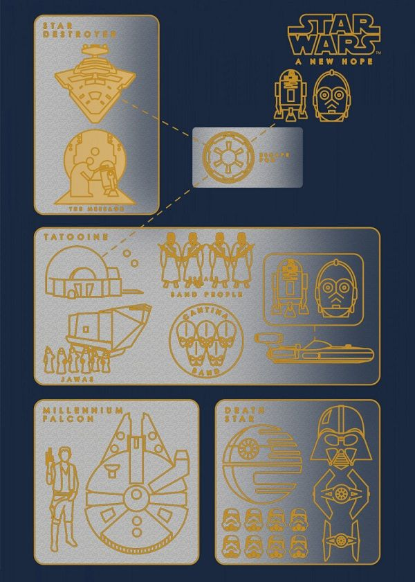 Star Wars Diagrams Objectives And Motivations Displate Posters