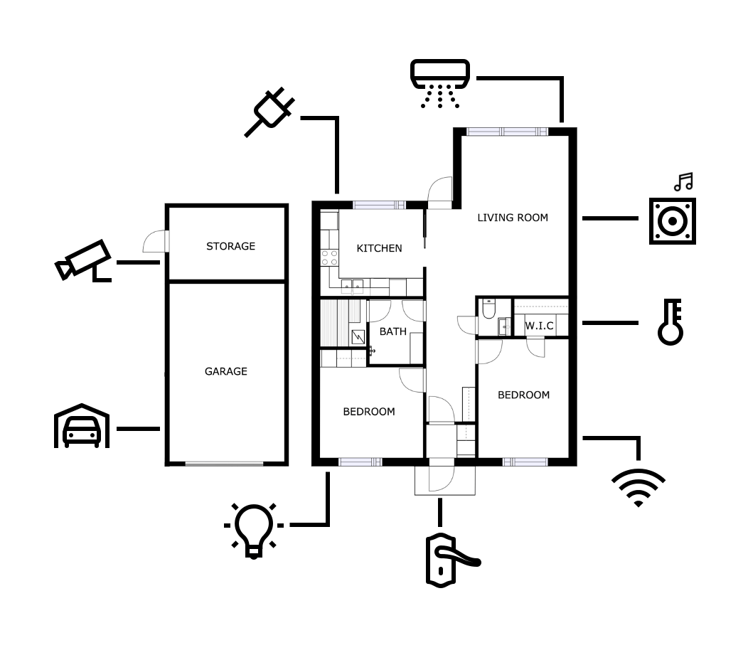 Home Automation Iot Smart Home Home Automation Floor Plans