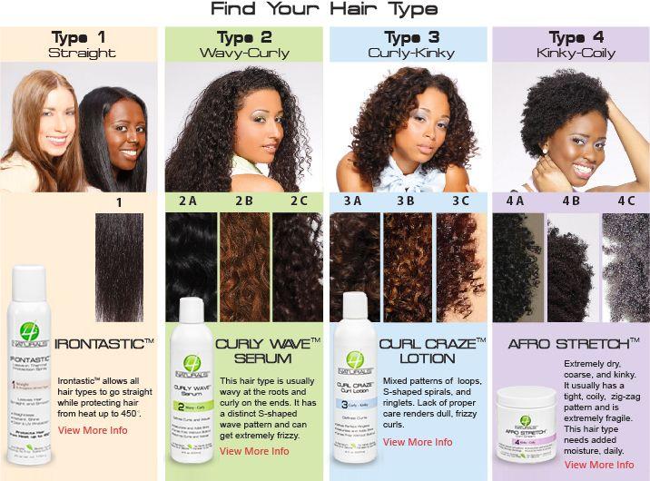 What Is Your Hair Type 3chair 3bhair 3chair 4bhair 4ahair