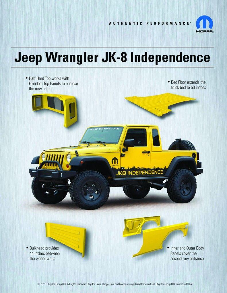 jeep jk8 wrangler truck conversion kit 2007-2012 | jeep wrangler