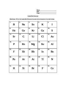 Lewis Dot Diagram Worksheet Pdf Answer Key : lewis, diagram, worksheet, answer, Lewis, Structure, Lesson, Worksheet, Chemistry, Worksheets,, Classroom,, Teaching