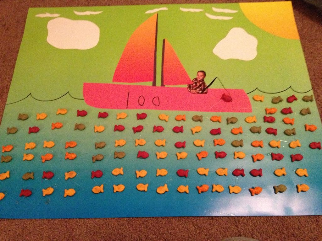 100th Day Of School Poster Projects