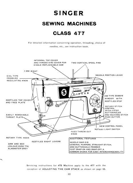 Singer 40 Series Service And Repair Sewing Machine Manual Sewing Delectable How To Use Singer Sewing Machine