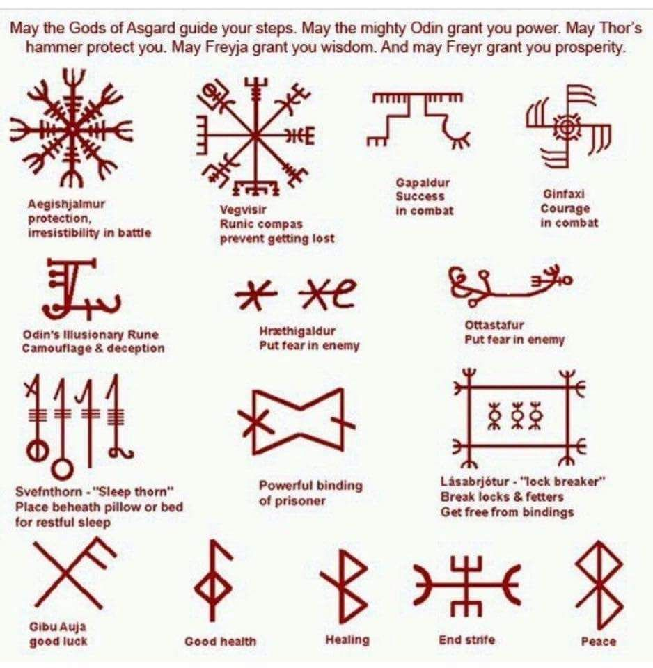 Image result for viking runes tattoo spirituality and best ideas about norse symbols biocorpaavc Image collections