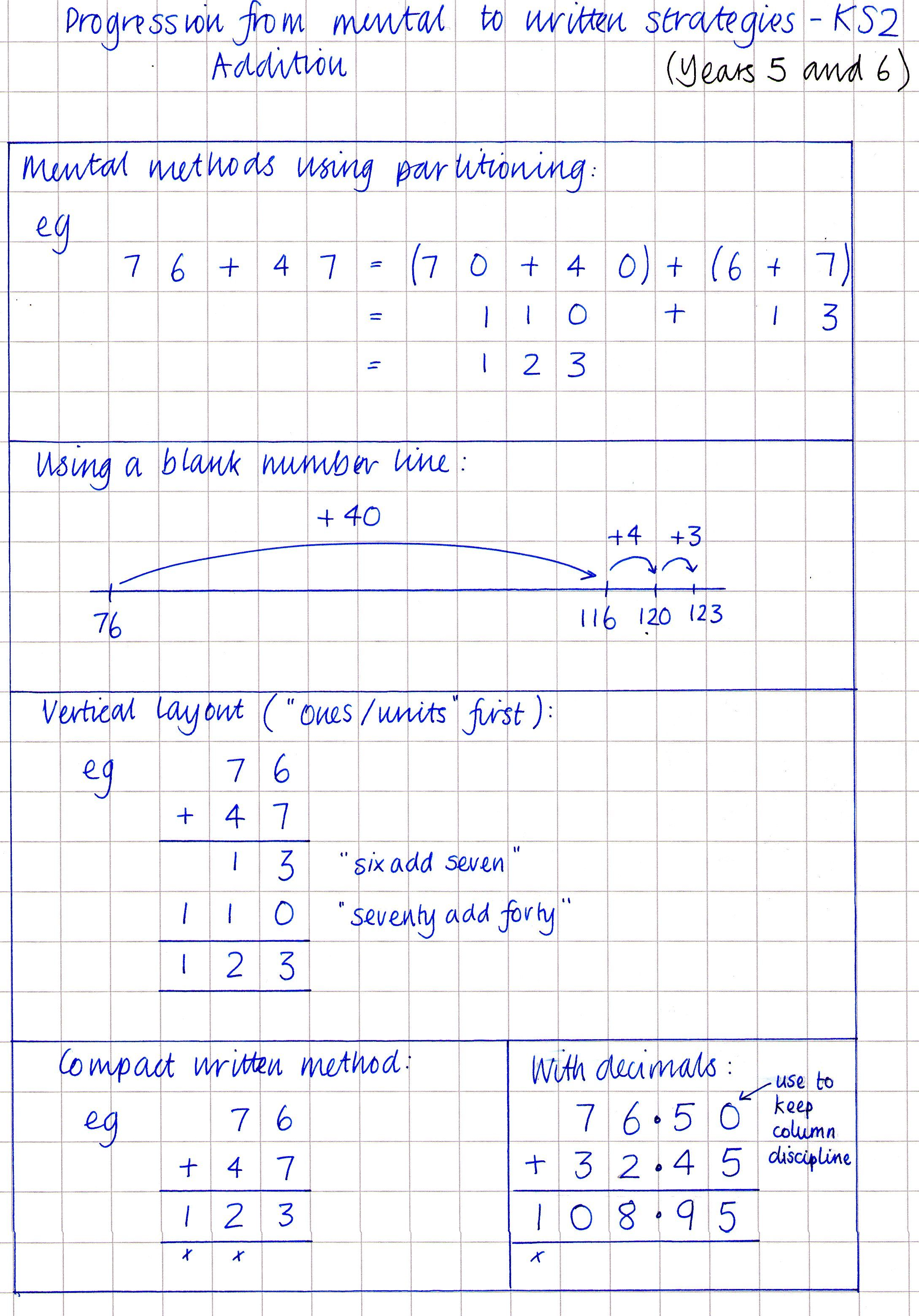 Image Result For Year4 Multiplication