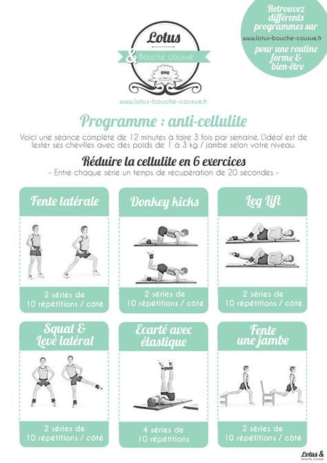 programme anti cellulite efficace