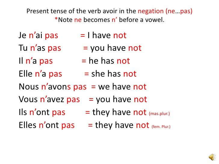 New Etre Verb Chart chapter 7- the conjugation of voir french final