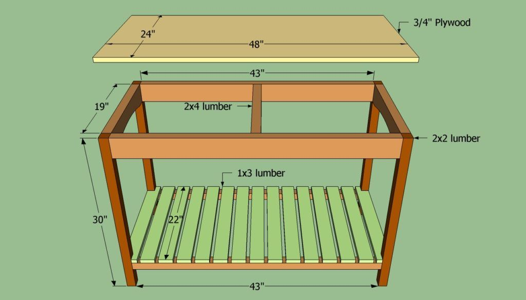 these kitchen island plans get the perfect diy floor plan ideas