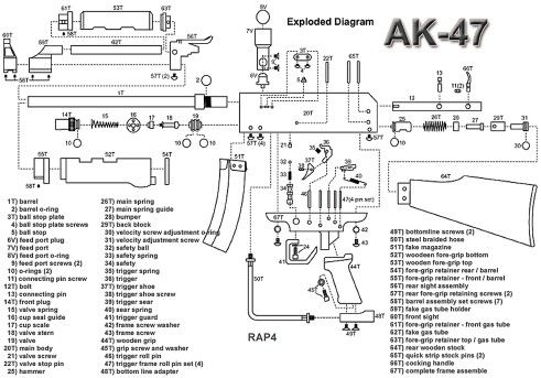 ak47 diagram gun diagrams and parts pinterest guns firearms rh pinterest com ak 47 diagram pdf ak-47 receiver diagram