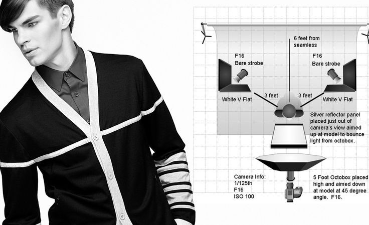 Lighting Diagrams For Black And White Fashion