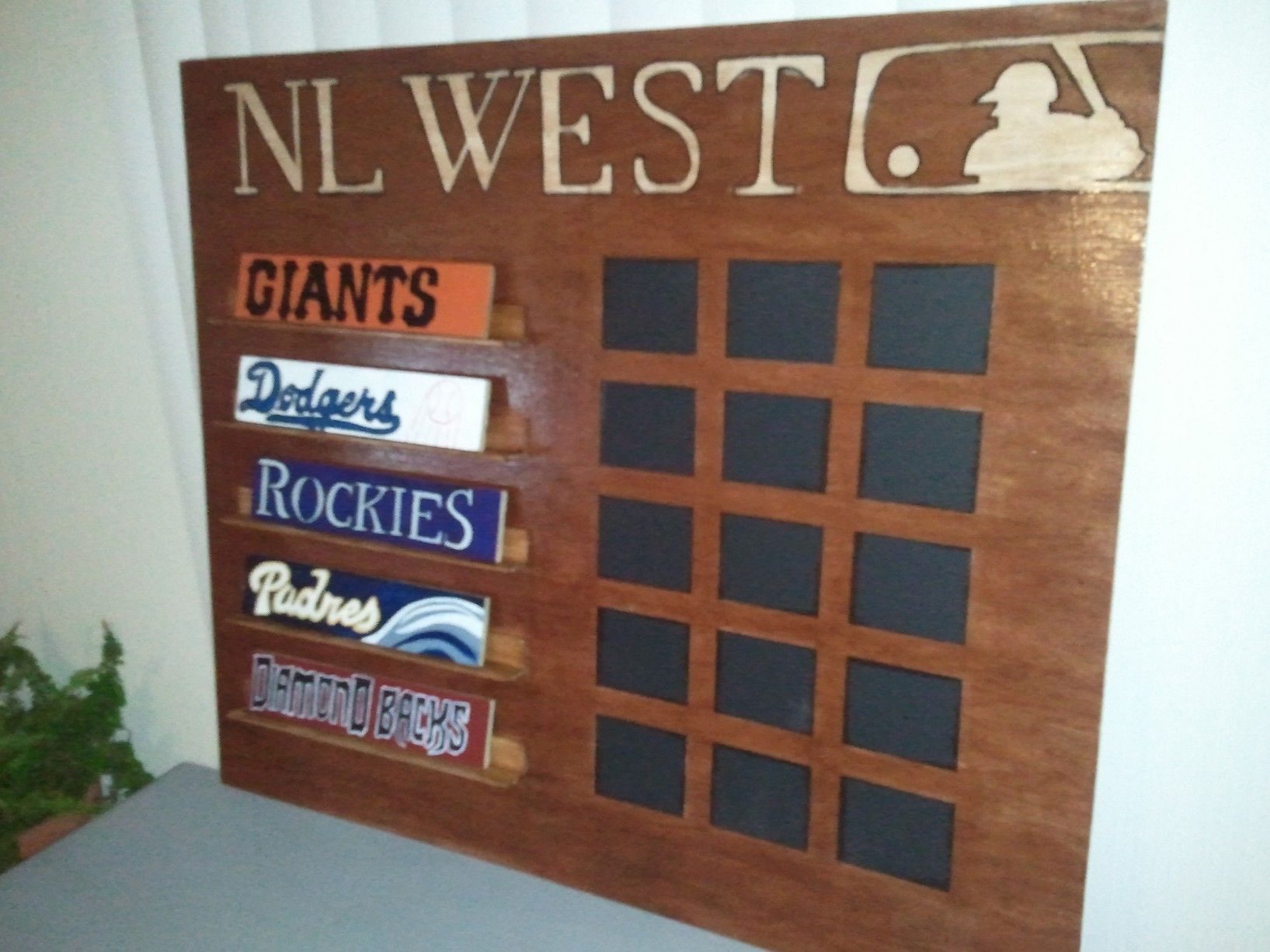 Here Is My Standings Board Nlwest Giants Mlb Dodgers Rockies