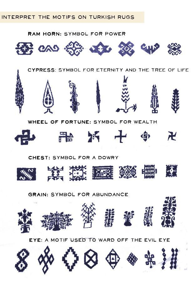 Ever wonder what those symbols mean on your Turkish rug? Check it out.