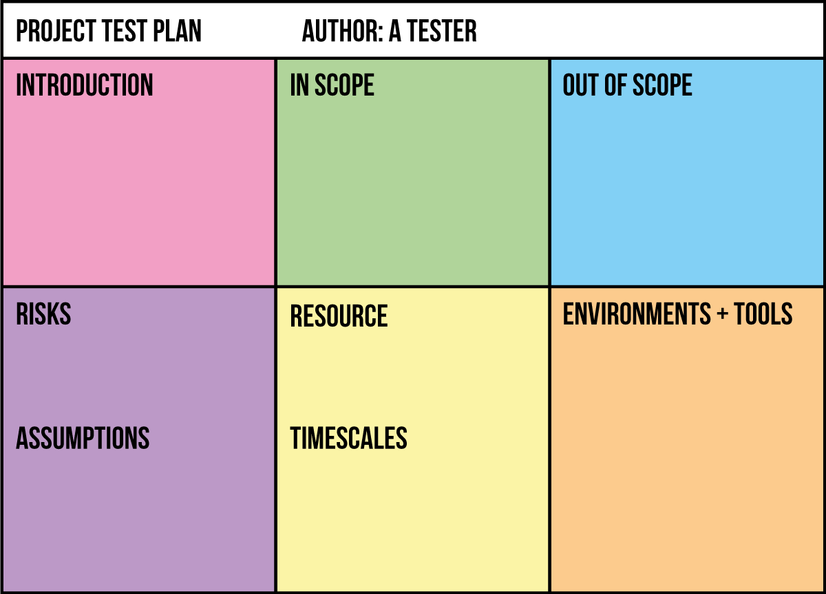 One Page Test Plan  General Software Testing    Test