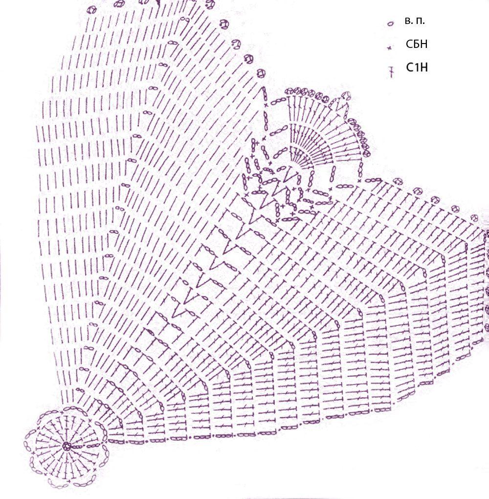 ажурная блузка крючком схема