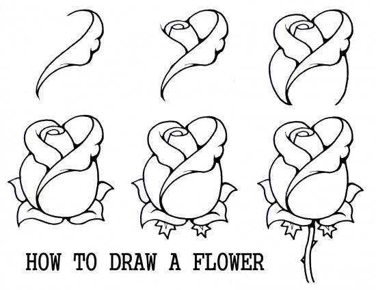 Canankaymaz Adli Kullanicinin Art Workshop For Children Panosundaki Pin Boyama Kalemi Cizimleri Cizimler Cizim