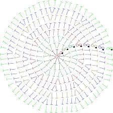 Kptallat a kvetkezre crochet circle diagram crochet kptallat a kvetkezre crochet circle diagram ccuart Image collections