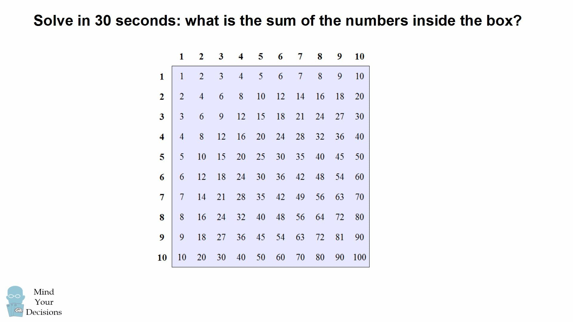 What Is The Sum Of The Numbers In A Multiplication Table How To Memorize Things Multiplication Table Times Tables [ 1080 x 1920 Pixel ]