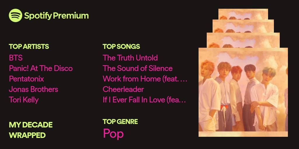 Your 2019 Wrapped Spotify Premium Top Artists Take Me To Church