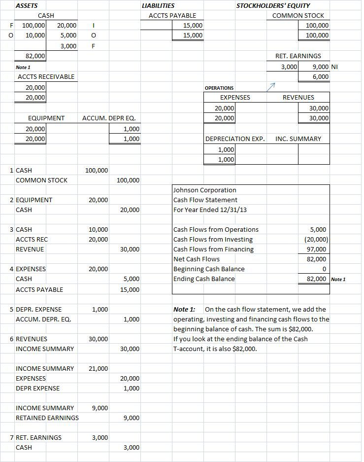 Sample Cash Flow Statement Format  Tools    Cash Flow