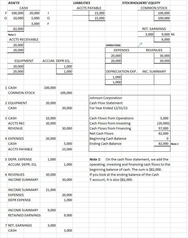Sample Cash Flow Statement Format Tools Pinterest