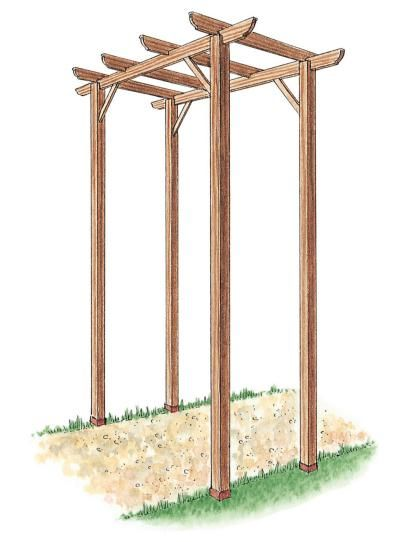 How to Build a Freestanding Wooden Pergola Kit | how-tos | DIY - How To Build A Pergola Future Wedding!! Pinterest Wooden