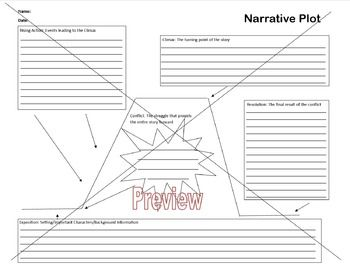 Narrative plot diagram handout simple narrative plot diagram print simple narrative plot diagram print out provides simple definitions for quick reference great from student narrative brainstorms or assessing reading ccuart Gallery