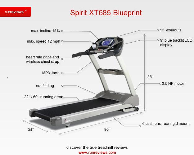Spirit xt685 light commercial treadmill blueprint available spirit xt685 light commercial treadmill blueprint available novafitnessoma malvernweather Choice Image