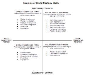 walmart marketing objectives